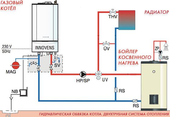 Схемы отопления загородного дома.